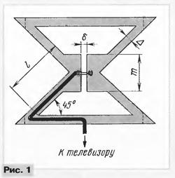 Как сделать антенну для т2 своими руками схема